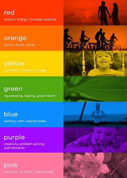 The Feelings Behind Colour
